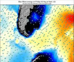 Falkland Islands wave energy surf 12 hr forecast