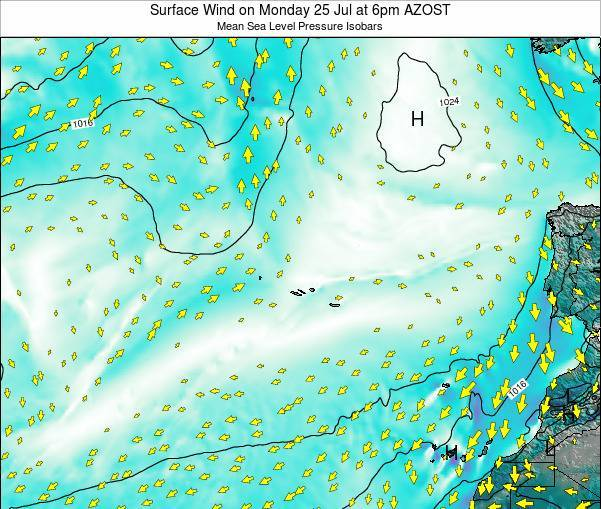 Azores Portugal Surface Wind on Sunday 27 Apr at 12am AZOST