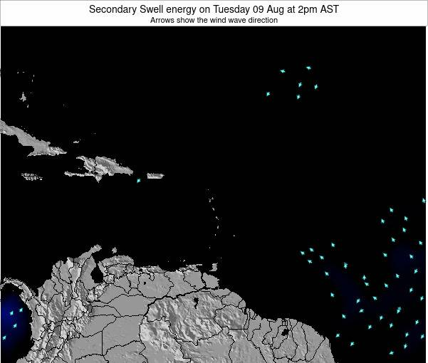 Guadeloupe Secondary Swell energy on Thursday 31 Jul at 8pm AST