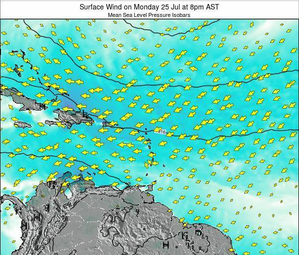 British Virgin Islands Surface Wind on Tuesday 10 Dec at 8pm AST