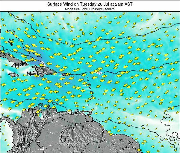 British Virgin Islands Surface Wind on Sunday 27 Apr at 8am AST