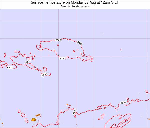 Kiribati Surface Temperature on Tuesday 29 Apr at 6am GILT