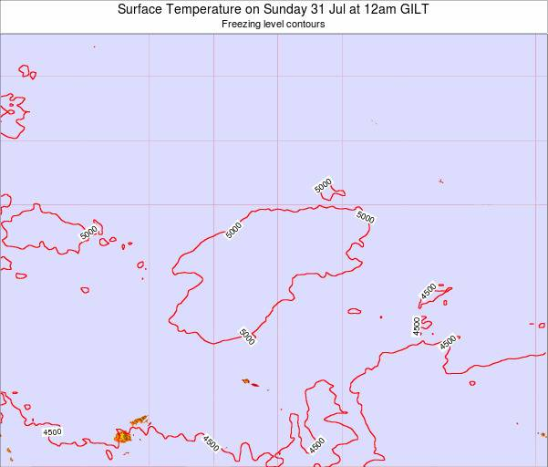 Kiribati Surface Temperature on Sunday 03 Aug at 12am GILT
