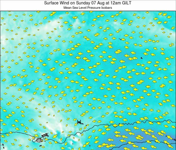 Kiribati Surface Wind on Sunday 06 Sep at 12am GILT