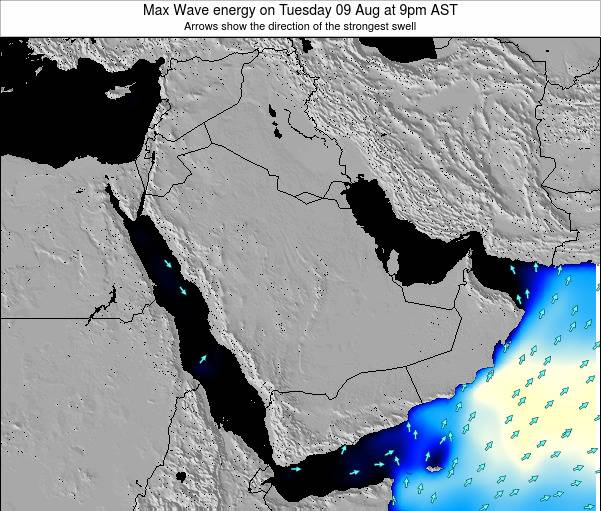 Kuwait Max Wave energy on Friday 03 Oct at 9am AST