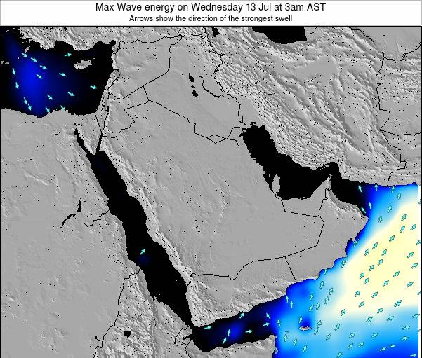 Kuwait Max Wave energy on Wednesday 10 Feb at 9pm AST