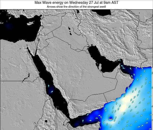Kuwait Max Wave energy on Sunday 27 Jul at 3pm AST