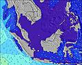 Brunei Darussalam Wave Height